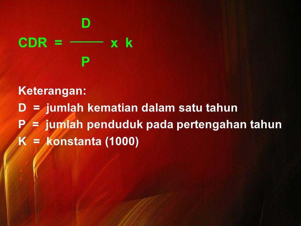 Contoh : Jumlah penduduk Kota Malang pada tanggal 31 Desember 2000 = 756.982 jiwa, dan pada 31 Desember 2001 = 763.644 jiwa.