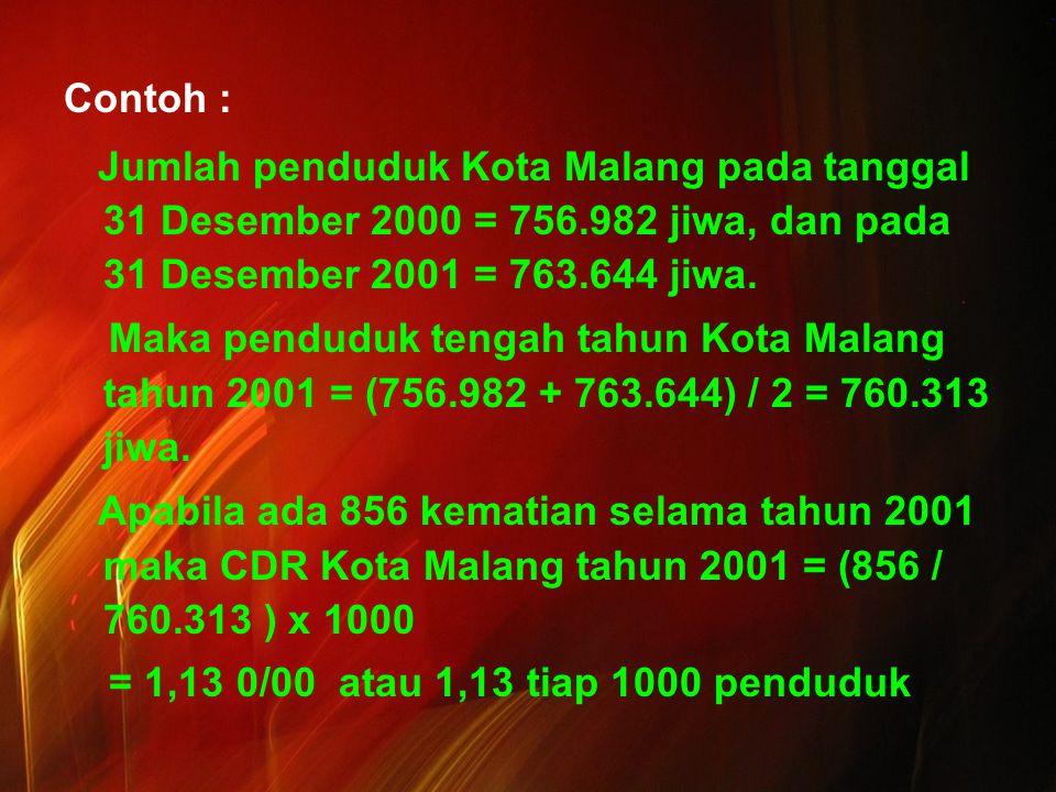 Contoh : Jumlah penduduk Kota Malang pada tanggal 31 Desember 2000 = 756.982 jiwa, dan pada 31 Desember 2001 = 763.644 jiwa. Maka penduduk tengah tahu