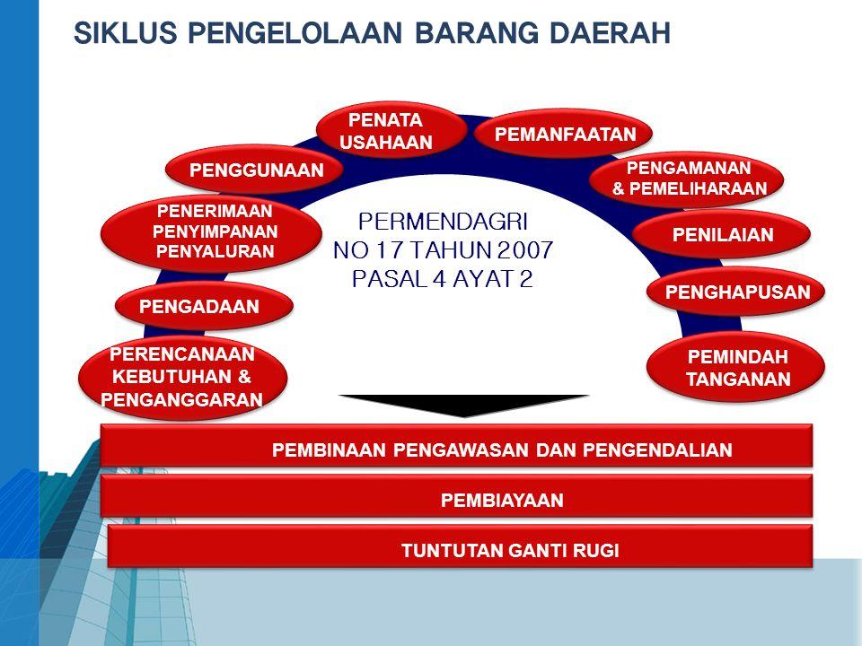 SIKLUS PENGELOLAAN BARANG DAERAH PERMENDAGRI NO 17 TAHUN 2007 PASAL 4 AYAT 2 PENGADAAN PERENCANAAN KEBUTUHAN & PENGANGGARAN PENERIMAAN PENYIMPANAN PEN