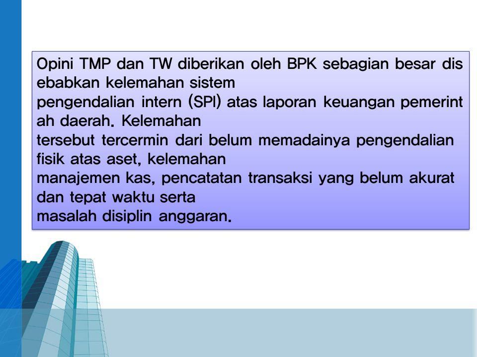 Opini TMP dan TW diberikan oleh BPK sebagian besar dis ebabkan kelemahan sistem pengendalian intern (SPI) atas laporan keuangan pemerint ah daerah. Ke