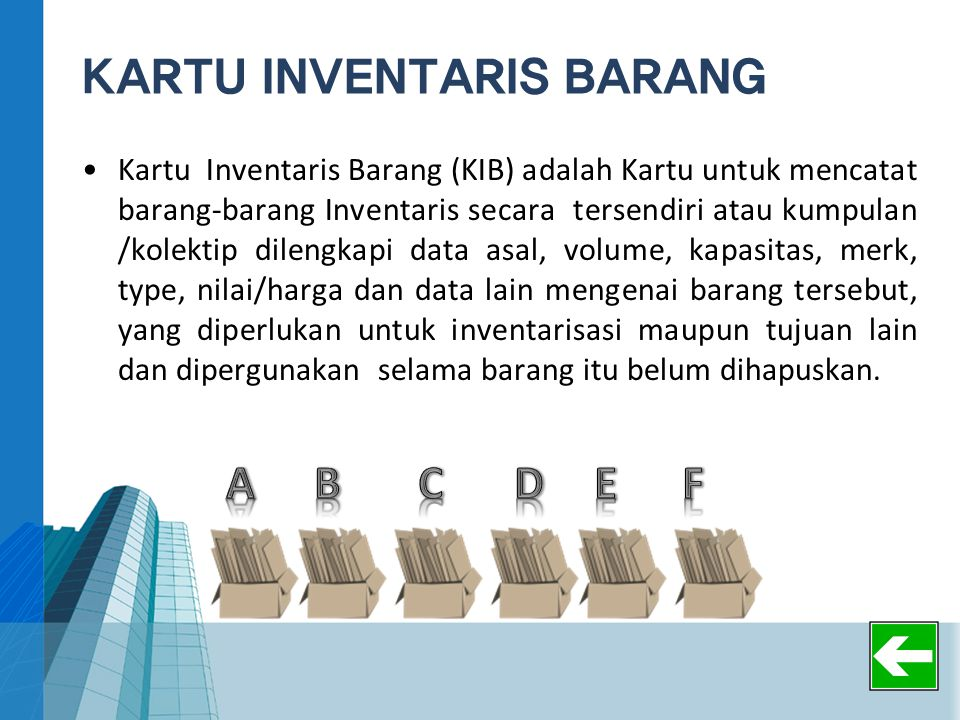 KARTU INVENTARIS BARANG •Kartu Inventaris Barang (KIB) adalah Kartu untuk mencatat barang-barang Inventaris secara tersendiri atau kumpulan /kolektip