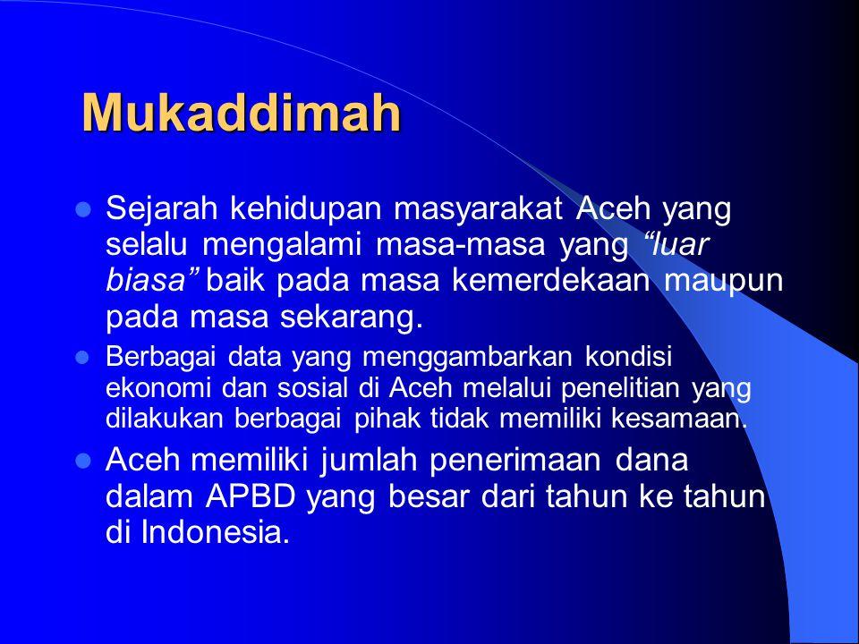 Mukaddimah  Sejarah kehidupan masyarakat Aceh yang selalu mengalami masa-masa yang luar biasa baik pada masa kemerdekaan maupun pada masa sekarang.