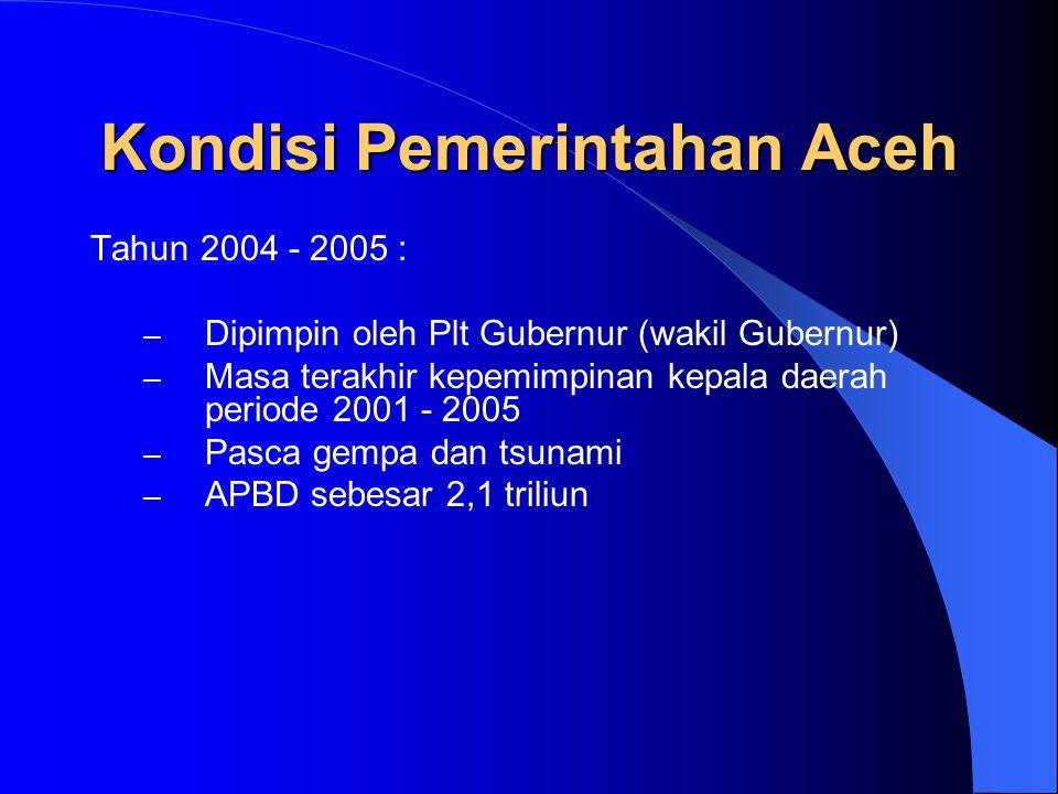 """Mukaddimah  Sejarah kehidupan masyarakat Aceh yang selalu mengalami masa-masa yang """"luar biasa"""" baik pada masa kemerdekaan maupun pada masa sekarang."""