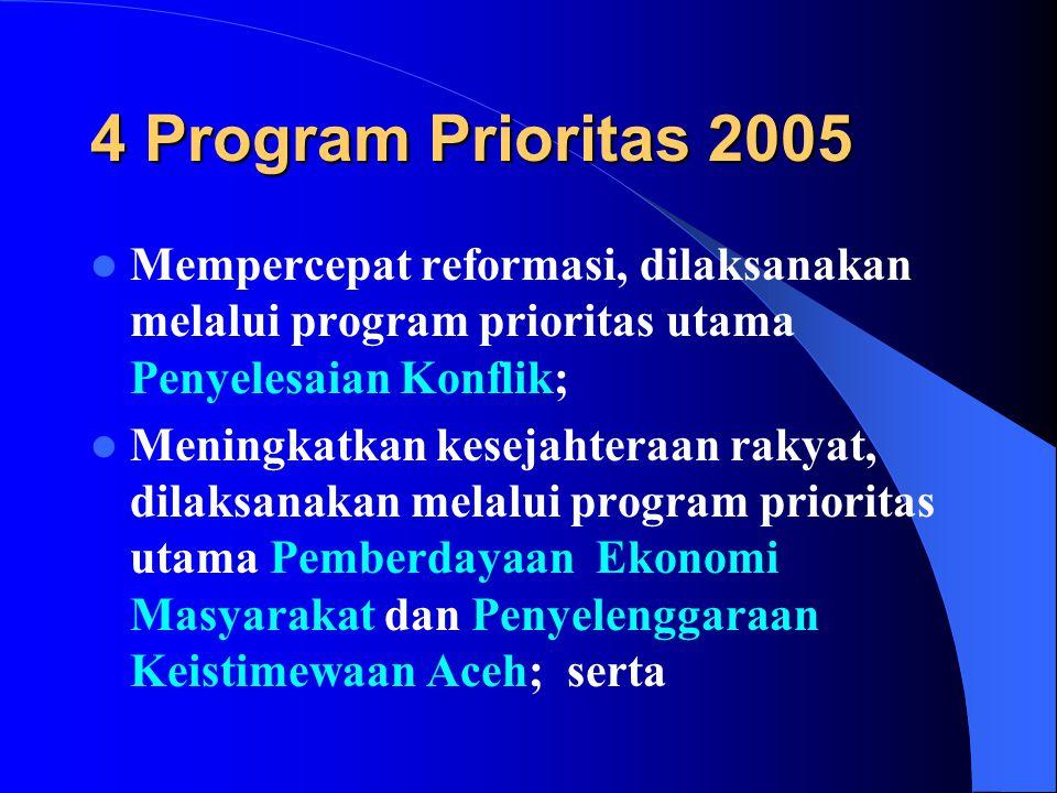 4 Program Prioritas 2005  Mempercepat reformasi, dilaksanakan melalui program prioritas utama Penyelesaian Konflik;  Meningkatkan kesejahteraan rakyat, dilaksanakan melalui program prioritas utama Pemberdayaan Ekonomi Masyarakat dan Penyelenggaraan Keistimewaan Aceh; serta