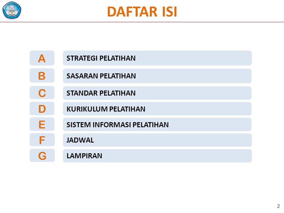 Jadwal Pelatihan – Menginap WaktuKeterangan 15.30 – 16.15 Jam ke-1 16.15 – 17.00 Jam ke-2 17.00 – 17.45 Jam ke-3 17.45 – 19.30 Pulang 19.30 – 20.15 Jam ke-4 (Mandiri) WaktuKeterangan 08.00 – 08.45 Jam ke-1 08.45 – 09.30 Jam ke-2 09.30 – 10.15 Jam ke-3 10.15 – 10.30 Istirahat 10.30 – 11.15 Jam ke-4 11.15 – 12.00Jam ke-5 Hari ke-1  4 JP Hari ke-5  8 JP WaktuKeterangan 08.00 – 08.45 Jam ke-1 08.45 – 09.30 Jam ke-2 09.30 – 10.15 Jam ke-3 10.15 – 10.30 Istirahat 10.30 – 11.15 Jam ke-4 11.15 – 12.00 Jam ke-5 12.00 – 13.30 Istirahat 13.30 – 14.15 Jam ke-6 14.15 – 15.00 Jam ke-7 15.00 – 15.30 Istirahat 15.30 – 16.15 Jam ke-8 16.15 – 17.00 Jam ke-9 17.00 – 17.45 Jam ke-10 17.45 – 19.30 Istirahat 19.30 – 20.15 Jam ke-11 (Mandiri) 20.15 – 21.00 Jam ke-12 (Mandiri) 21.00 – 21.45Jam ke-13 (Mandiri) Hari ke-2 s.d ke-4  33 JP 33