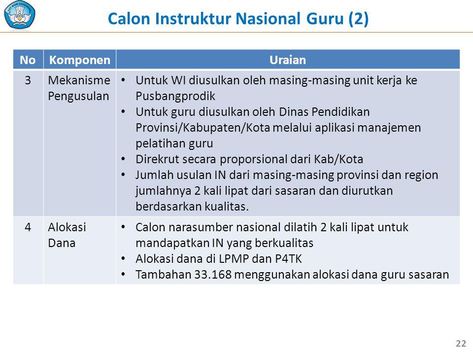 Calon Instruktur Nasional Guru (2) NoKomponenUraian 3Mekanisme Pengusulan • Untuk WI diusulkan oleh masing-masing unit kerja ke Pusbangprodik • Untuk