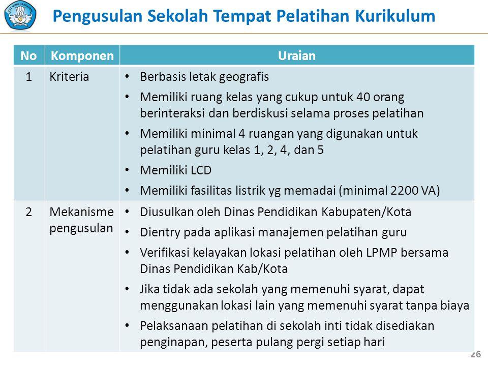 Pengusulan Sekolah Tempat Pelatihan Kurikulum 26 NoKomponenUraian 1Kriteria • Berbasis letak geografis • Memiliki ruang kelas yang cukup untuk 40 oran