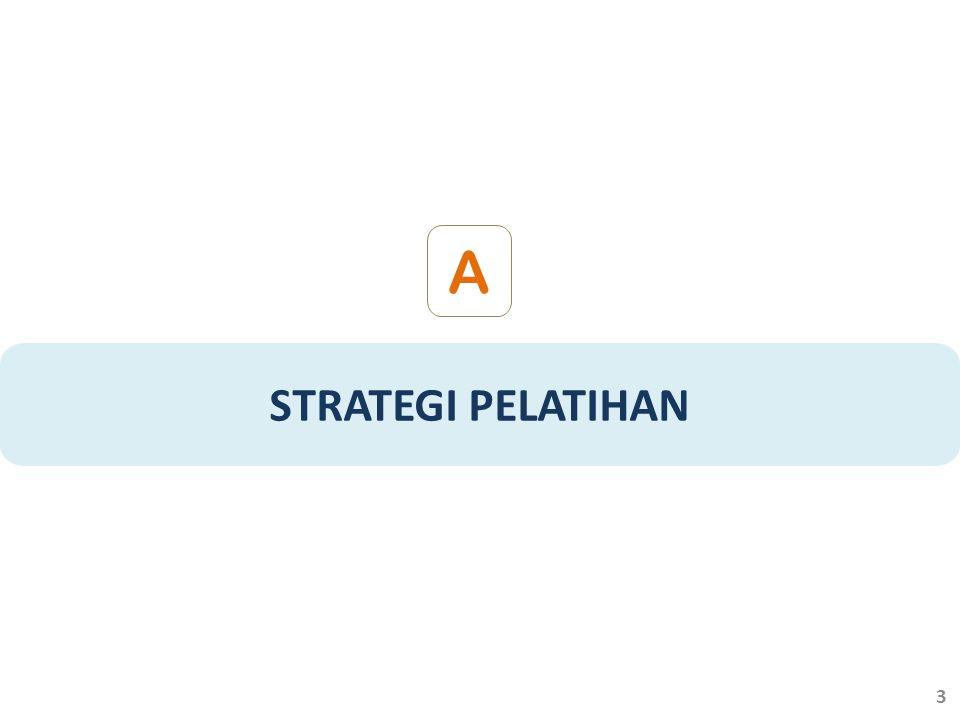 STRATEGI PELATIHAN A 3