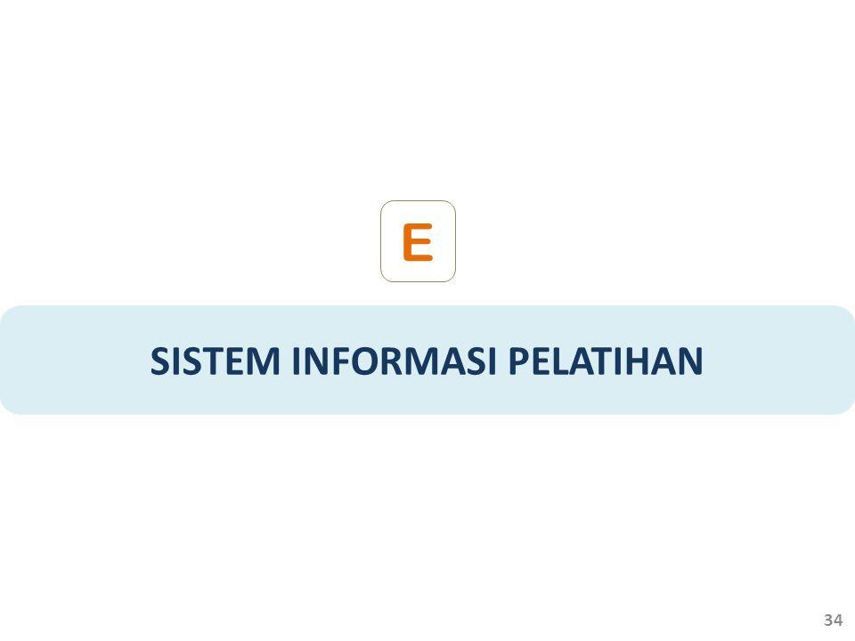 SISTEM INFORMASI PELATIHAN E 34