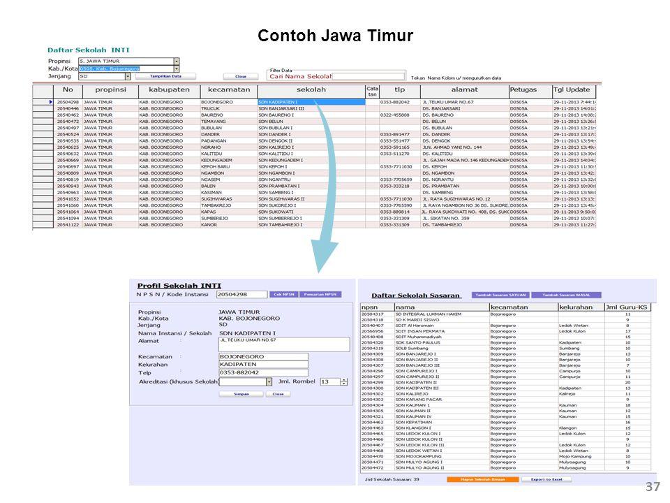 Contoh Jawa Timur 37