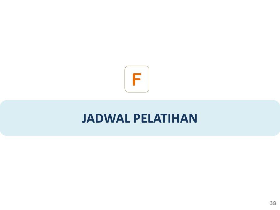 JADWAL PELATIHAN F 38