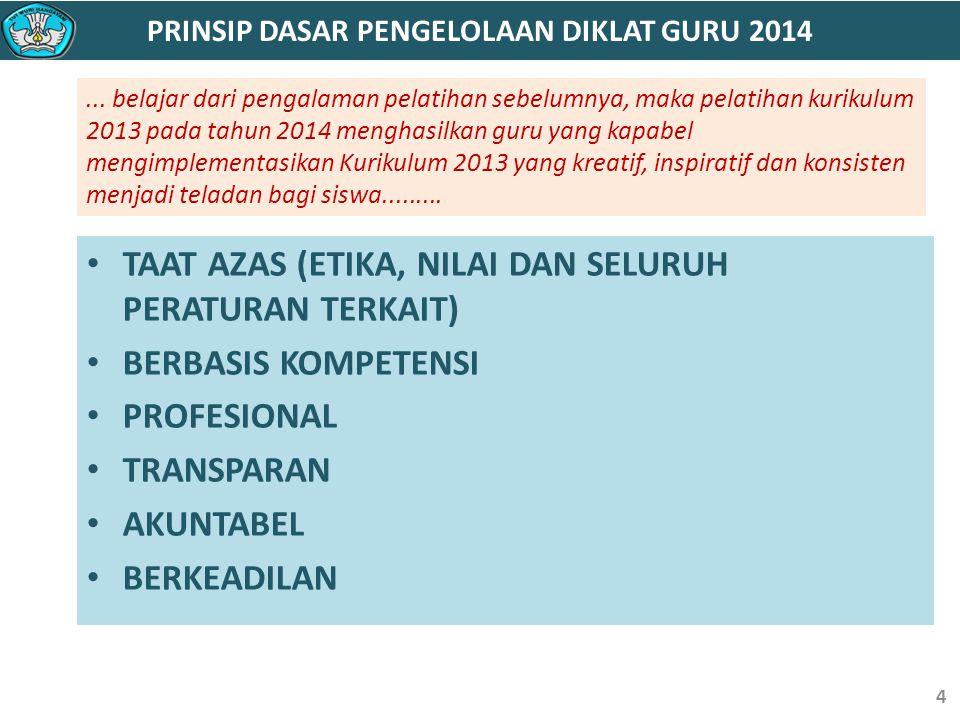 PRINSIP DASAR PENGELOLAAN DIKLAT GURU 2014 • TAAT AZAS (ETIKA, NILAI DAN SELURUH PERATURAN TERKAIT) • BERBASIS KOMPETENSI • PROFESIONAL • TRANSPARAN • AKUNTABEL • BERKEADILAN...