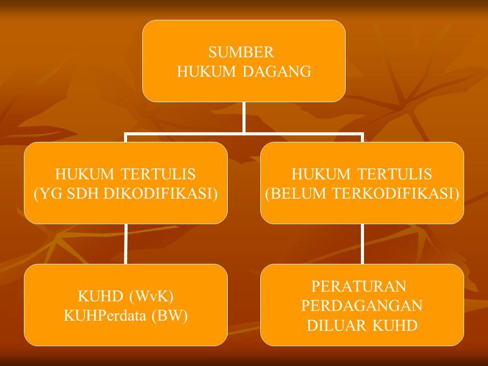 SUMBER HUKUM DAGANG HUKUM TERTULIS (YG SDH DIKODIFIKASI) KUHD (WvK) KUHPerdata (BW) HUKUM TERTULIS (BELUM TERKODIFIKASI) PERATURAN PERDAGANGAN DILUAR