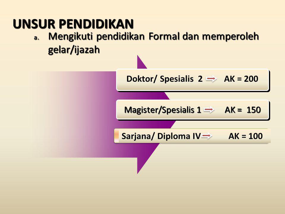 UNSUR PENDIDIKAN Doktor/ Spesialis 2 AK = 200 Magister/Spesialis 1 AK = 150 Sarjana/ Diploma IV AK = 100 a. Mengikuti pendidikan Formal dan memperoleh
