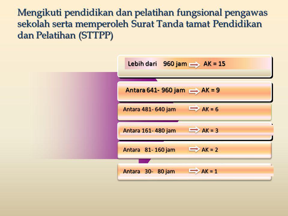 Mengikuti pendidikan dan pelatihan fungsional pengawas sekolah serta memperoleh Surat Tanda tamat Pendidikan dan Pelatihan (STTPP) Lebih dari 960 jam