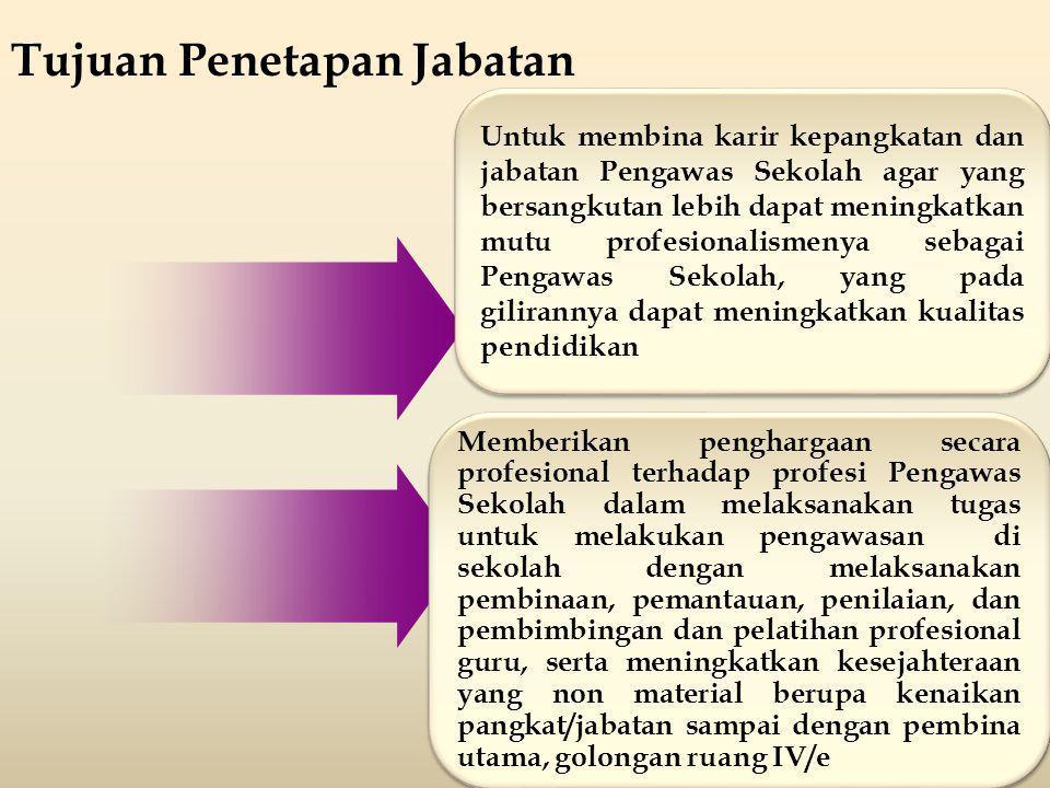 A.Peran serta dalam seminar/lokakarya di bidang pendidikan formal/kepengawasan sekolah 1.