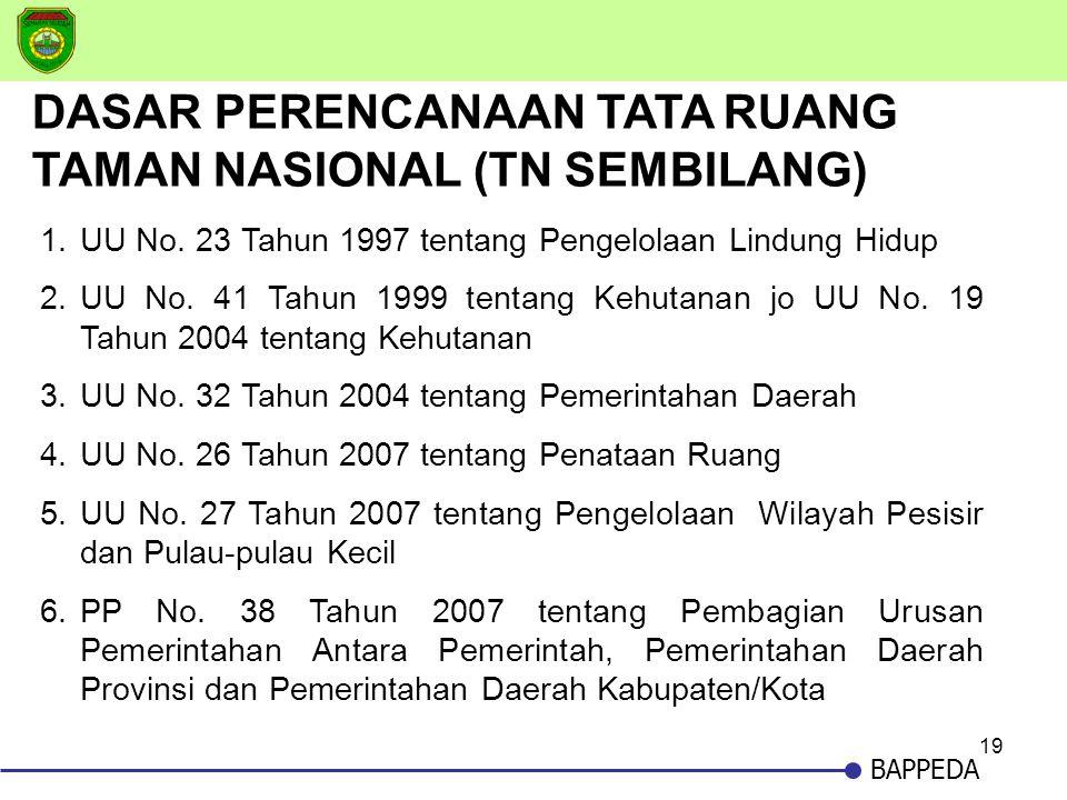 19 BAPPEDA DASAR PERENCANAAN TATA RUANG TAMAN NASIONAL (TN SEMBILANG) 1.UU No. 23 Tahun 1997 tentang Pengelolaan Lindung Hidup 2.UU No. 41 Tahun 1999