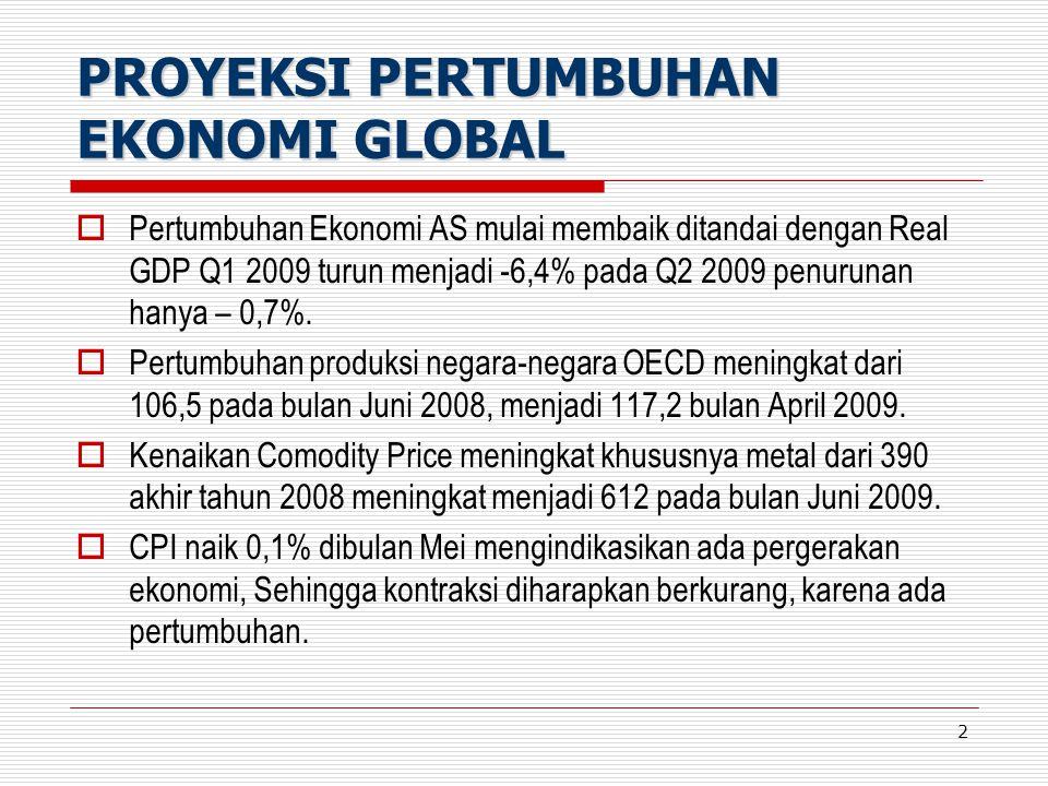 2 PROYEKSI PERTUMBUHAN EKONOMI GLOBAL  Pertumbuhan Ekonomi AS mulai membaik ditandai dengan Real GDP Q1 2009 turun menjadi -6,4% pada Q2 2009 penurun