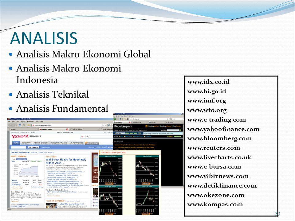 30 ANALISIS  Analisis Makro Ekonomi Global  Analisis Makro Ekonomi Indonesia  Analisis Teknikal  Analisis Fundamental www.idx.co.id www.bi.go.id w