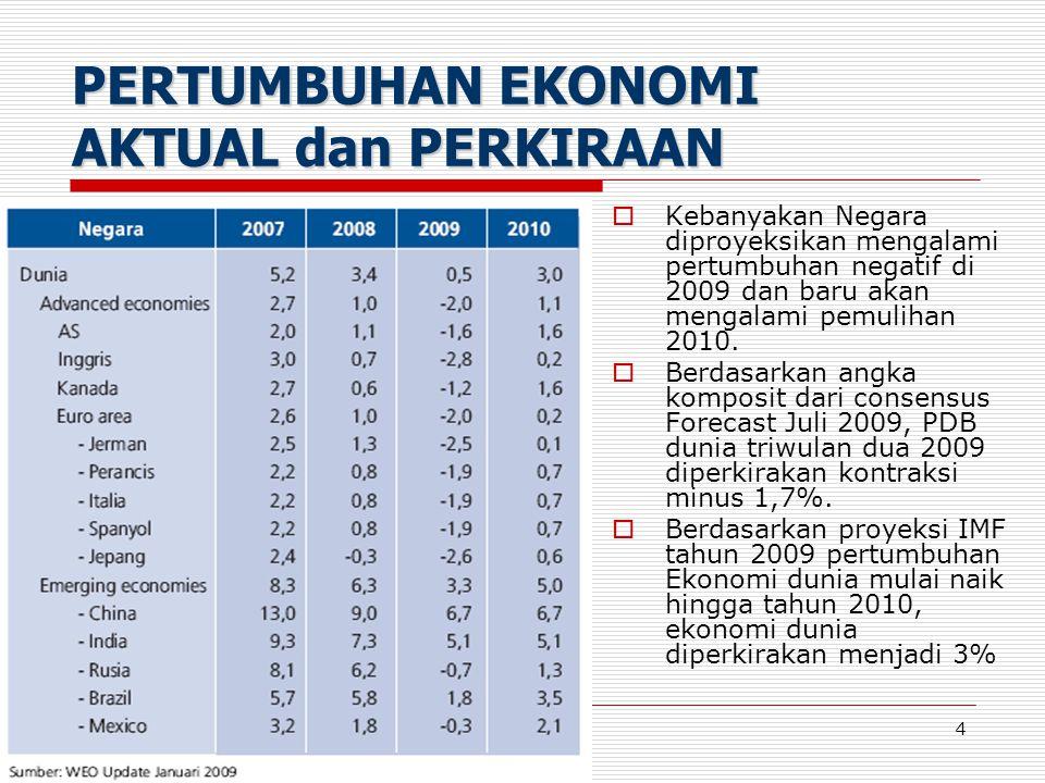 4  Kebanyakan Negara diproyeksikan mengalami pertumbuhan negatif di 2009 dan baru akan mengalami pemulihan 2010.  Berdasarkan angka komposit dari co
