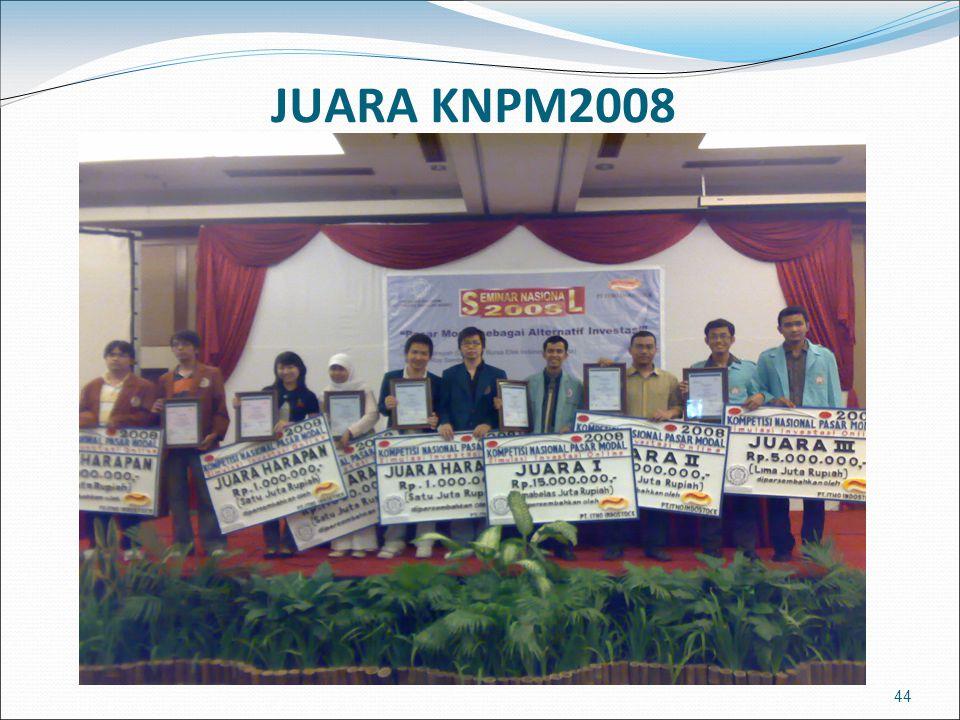44 JUARA KNPM2008