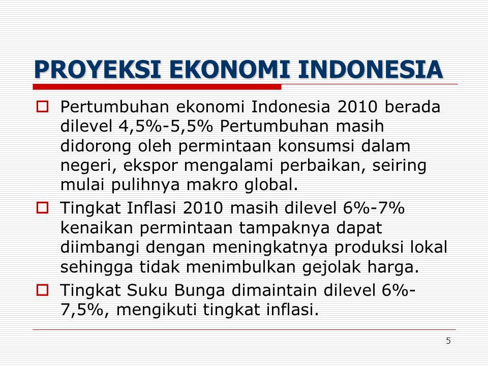 5  Pertumbuhan ekonomi Indonesia 2010 berada dilevel 4,5%-5,5% Pertumbuhan masih didorong oleh permintaan konsumsi dalam negeri, ekspor mengalami per
