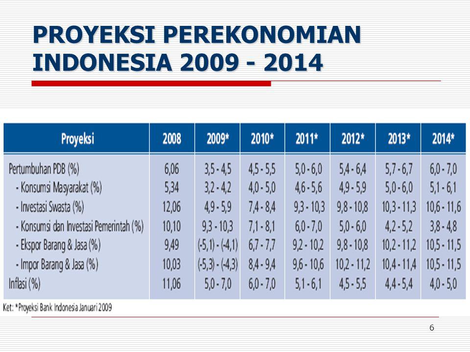 6 PROYEKSI PEREKONOMIAN INDONESIA 2009 - 2014