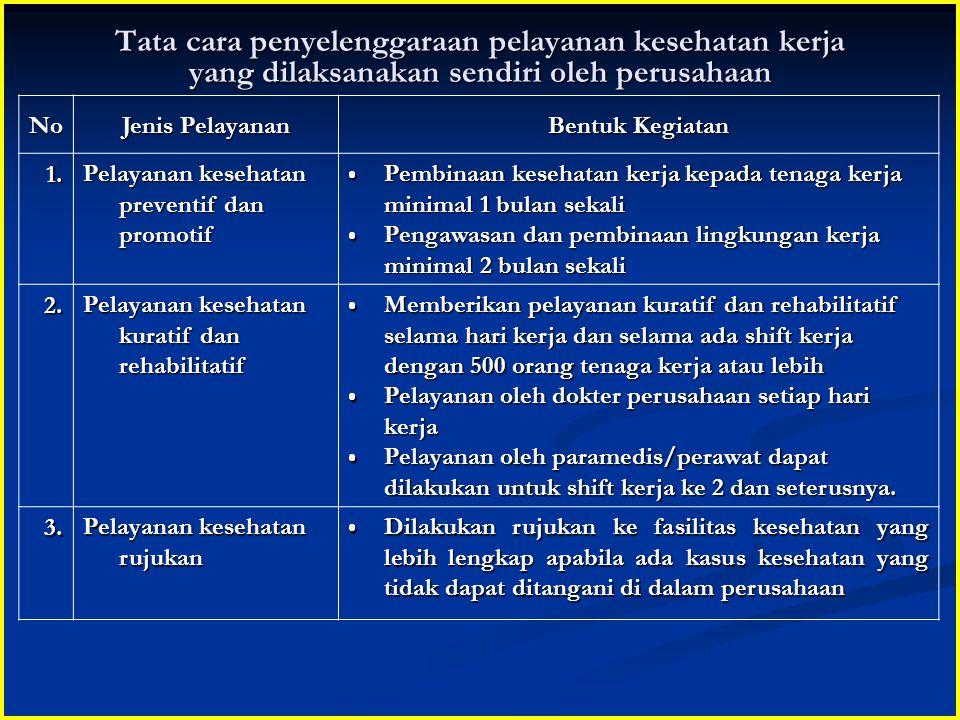Tata cara penyelenggaraan pelayanan kesehatan kerja yang dilaksanakan sendiri oleh perusahaan No Jenis Pelayanan Bentuk Kegiatan 1. Pelayanan kesehata