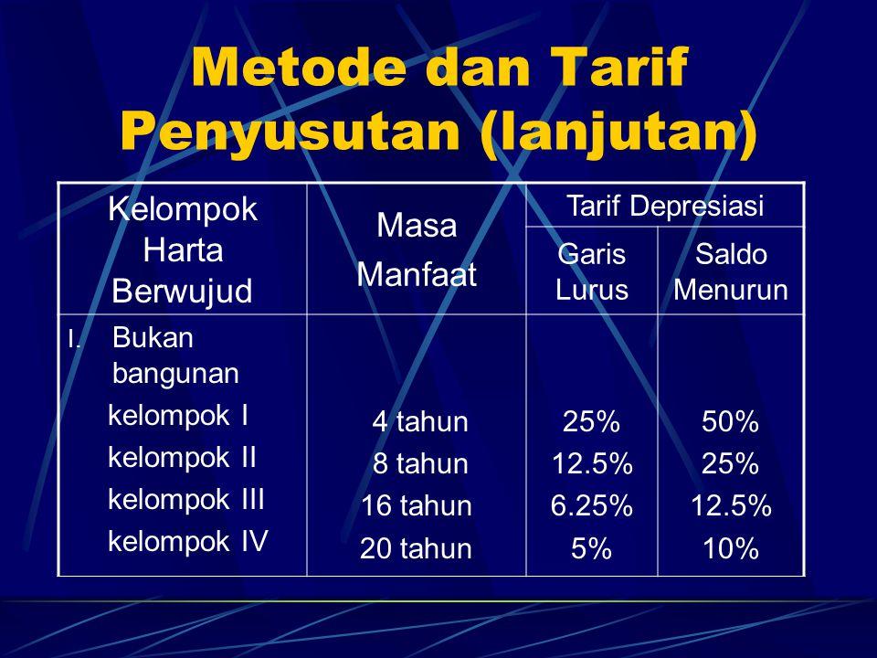 Metode dan Tarif Penyusutan Metode yang digunakan adalah metode garis lurus dan metode saldo menurun Garis lurus digunakan untuk semua kelompok harta