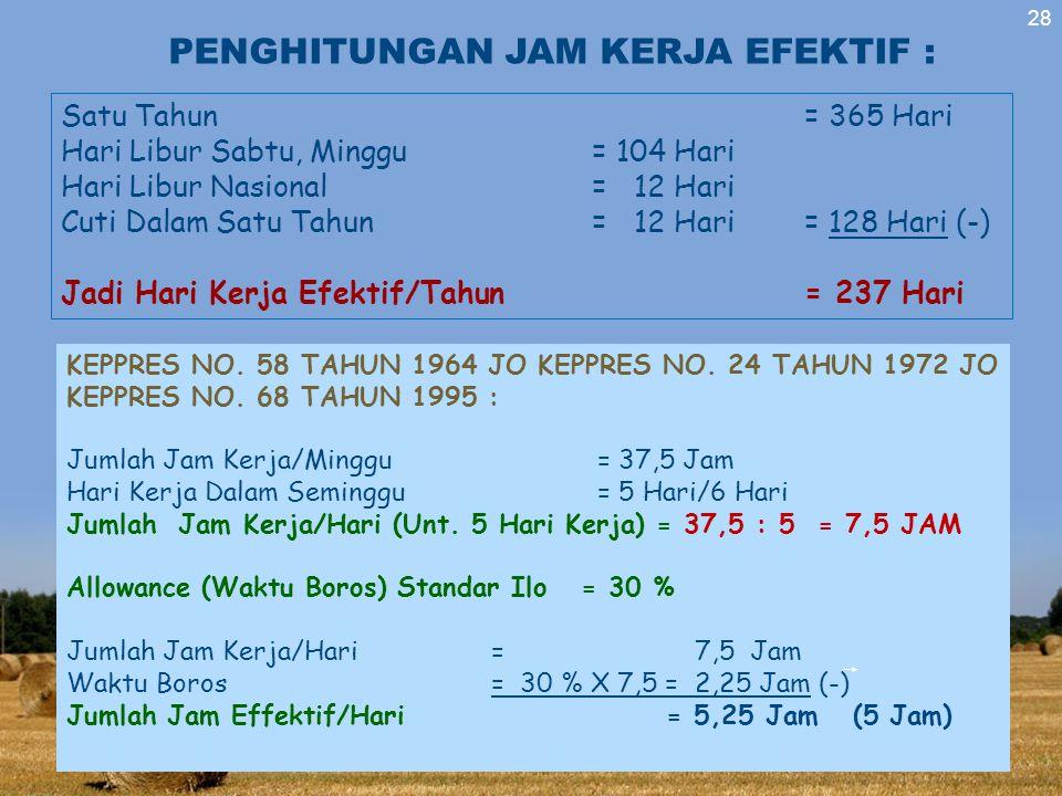 370 + n menit (  WPT) 300 menit ( WKE/hari) x 1 Orang = ………….
