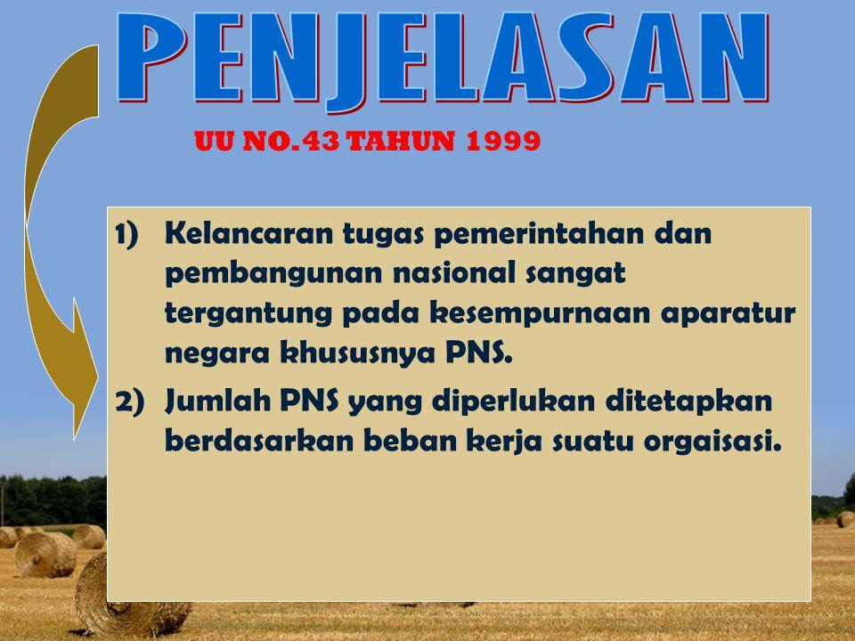 Dasar Hukum: 1. Undang-undang Nomor 43 Tahun 1999. 2. PP Nomor 97 Tahun 2000 Jo PP Nomor 54 Tahun 2003 4. Keputusan Prsiden Nomor 42 Tahun 2002 Jo Kep