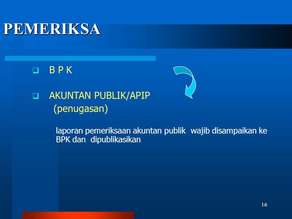 16 PEMERIKSA  B P K  AKUNTAN PUBLIK/APIP (penugasan) laporan pemeriksaan akuntan publik wajib disampaikan ke BPK dan dipublikasikan