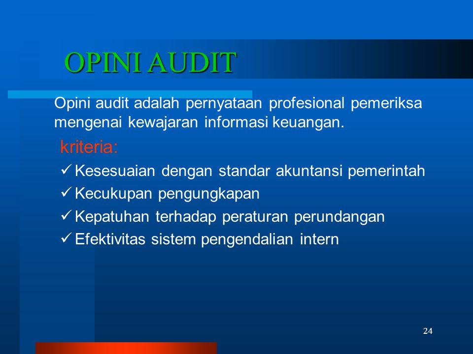 24 OPINI AUDIT Opini audit adalah pernyataan profesional pemeriksa mengenai kewajaran informasi keuangan. kriteria:  Kesesuaian dengan standar akunta