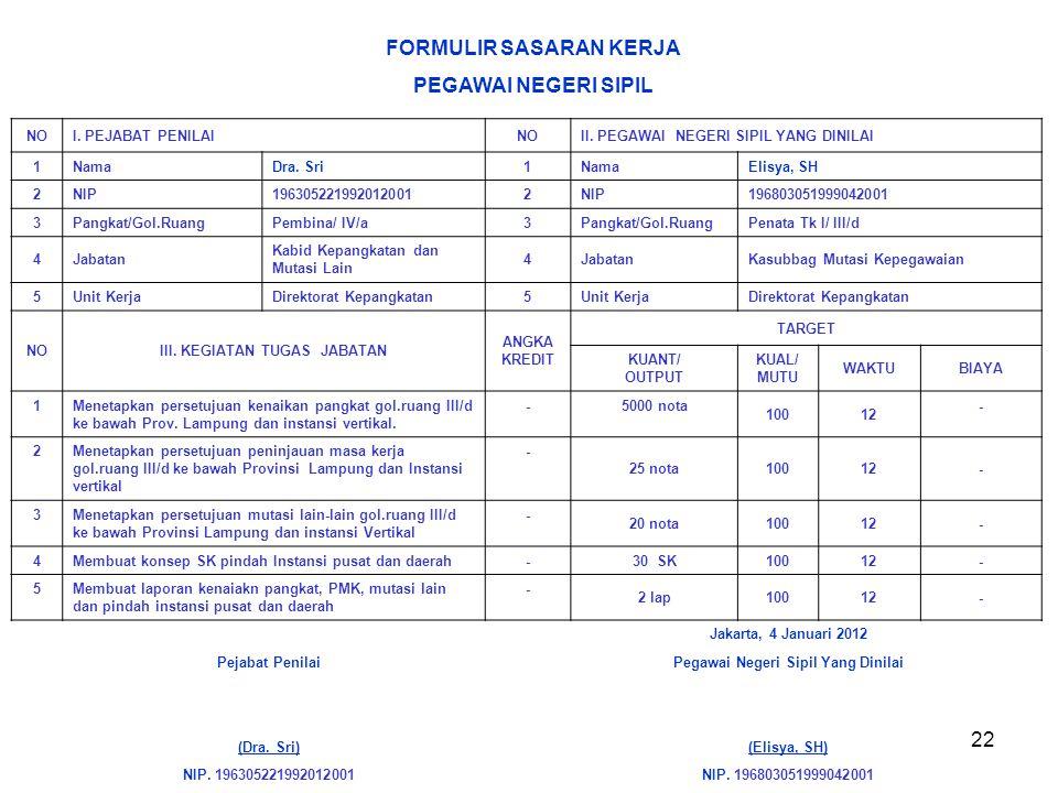 22 Jakarta, 4 Januari 2012 Pejabat PenilaiPegawai Negeri Sipil Yang Dinilai (Dra. Sri)(Elisya, SH) NIP. 196305221992012001NIP. 196803051999042001 FORM