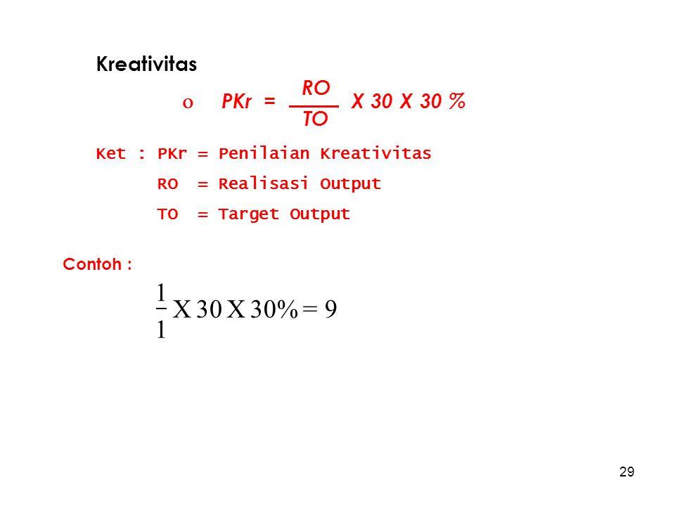 29 Kreativitas  PKr = X 30 X 30 % Ket : PKr = Penilaian Kreativitas RO = Realisasi Output TO = Target Output Contoh : RO TO = 9 30% X 30 X 1 1