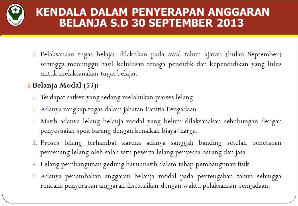 KENDALA DALAM PENYERAPAN ANGGARAN BELANJA S.D 30 SEPTEMBER 2013 d.