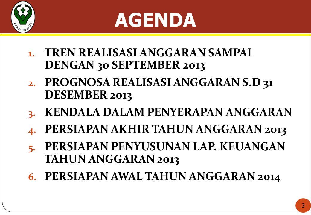 AGENDA 3 1.TREN REALISASI ANGGARAN SAMPAI DENGAN 30 SEPTEMBER 2013 2.