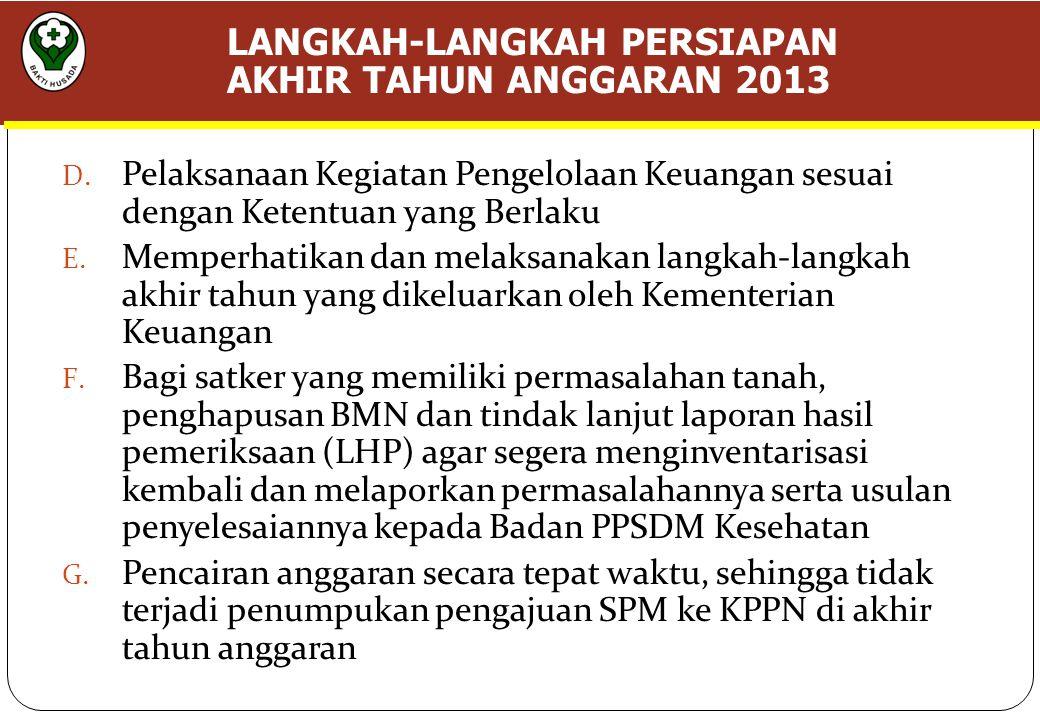 LANGKAH-LANGKAH PERSIAPAN AKHIR TAHUN ANGGARAN 2013 D.