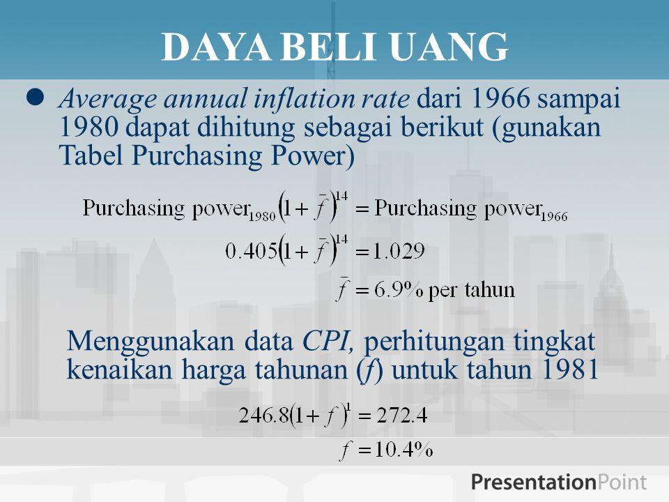  Average annual inflation rate dari 1966 sampai 1980 dapat dihitung sebagai berikut (gunakan Tabel Purchasing Power) Menggunakan data CPI, perhitungan tingkat kenaikan harga tahunan (f) untuk tahun 1981