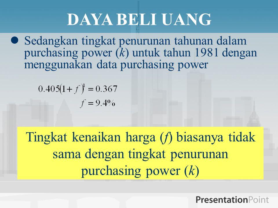 DAYA BELI UANG  Sedangkan tingkat penurunan tahunan dalam purchasing power (k) untuk tahun 1981 dengan menggunakan data purchasing power Tingkat kenaikan harga (f) biasanya tidak sama dengan tingkat penurunan purchasing power (k)