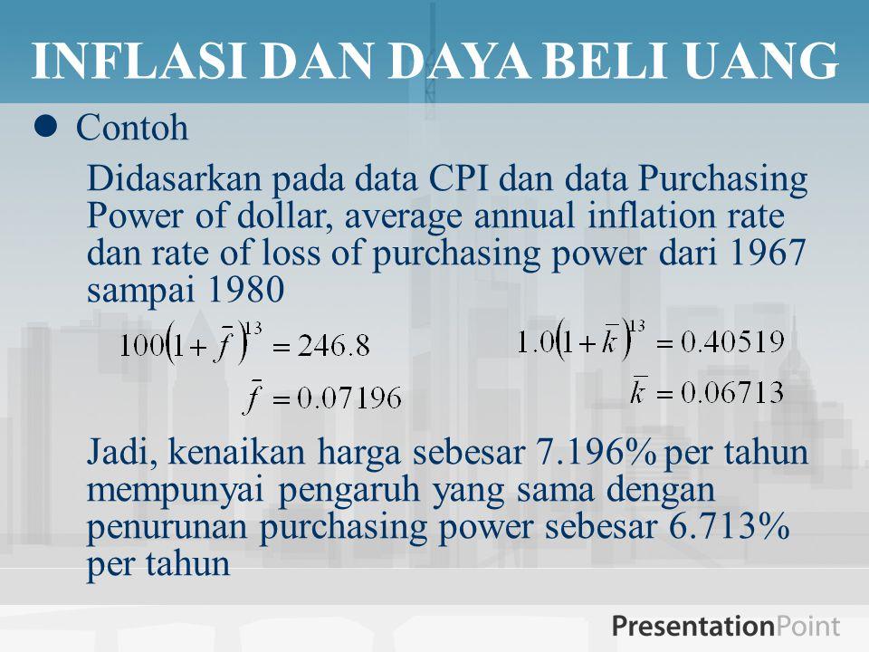 INFLASI DAN DAYA BELI UANG  Contoh Didasarkan pada data CPI dan data Purchasing Power of dollar, average annual inflation rate dan rate of loss of pu