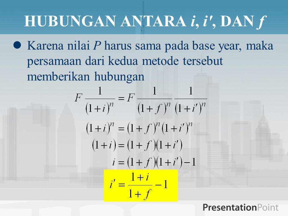HUBUNGAN ANTARA i, i′, DAN f  Karena nilai P harus sama pada base year, maka persamaan dari kedua metode tersebut memberikan hubungan