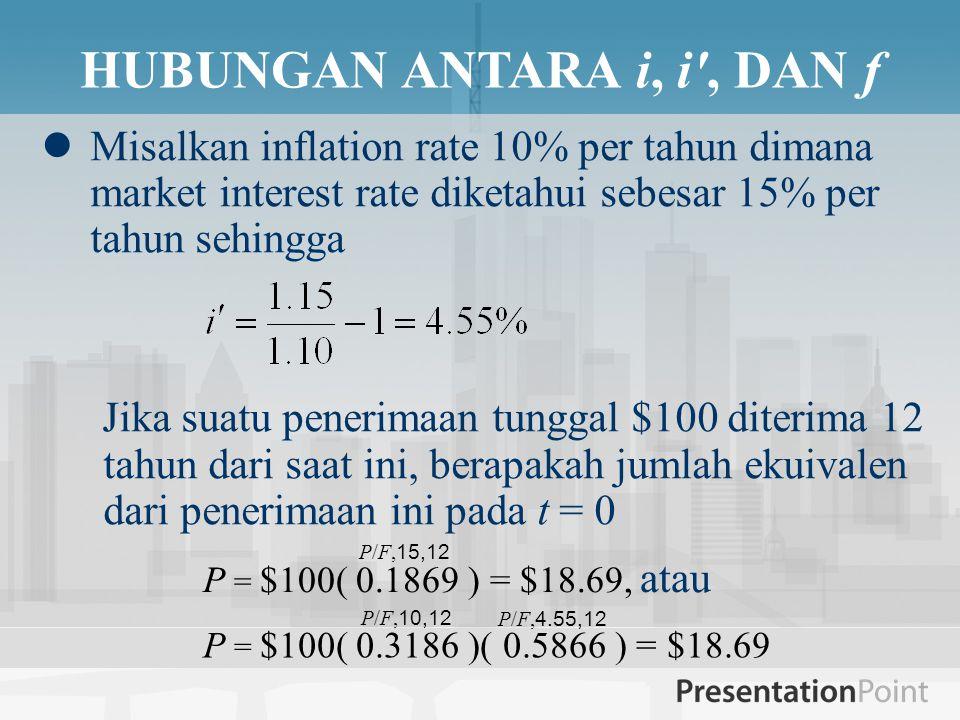 HUBUNGAN ANTARA i, i′, DAN f  Misalkan inflation rate 10% per tahun dimana market interest rate diketahui sebesar 15% per tahun sehingga Jika suatu p