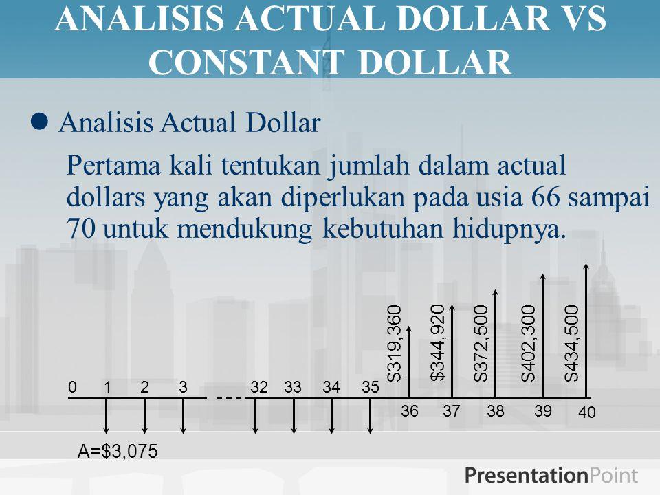 ANALISIS ACTUAL DOLLAR VS CONSTANT DOLLAR  Analisis Actual Dollar Pertama kali tentukan jumlah dalam actual dollars yang akan diperlukan pada usia 66 sampai 70 untuk mendukung kebutuhan hidupnya.