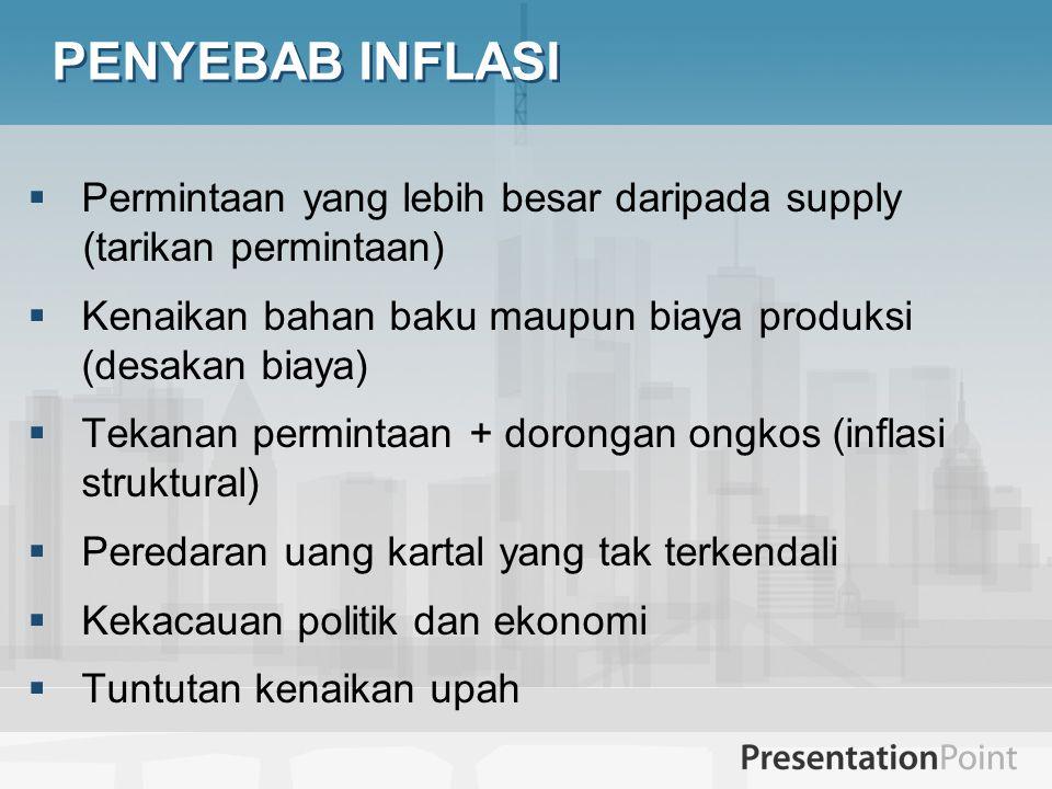 PENYEBAB INFLASI  Permintaan yang lebih besar daripada supply (tarikan permintaan)  Kenaikan bahan baku maupun biaya produksi (desakan biaya)  Teka
