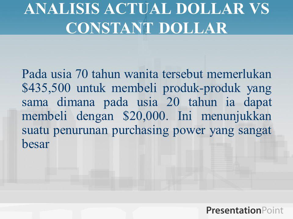 ANALISIS ACTUAL DOLLAR VS CONSTANT DOLLAR Pada usia 70 tahun wanita tersebut memerlukan $435,500 untuk membeli produk-produk yang sama dimana pada usia 20 tahun ia dapat membeli dengan $20,000.