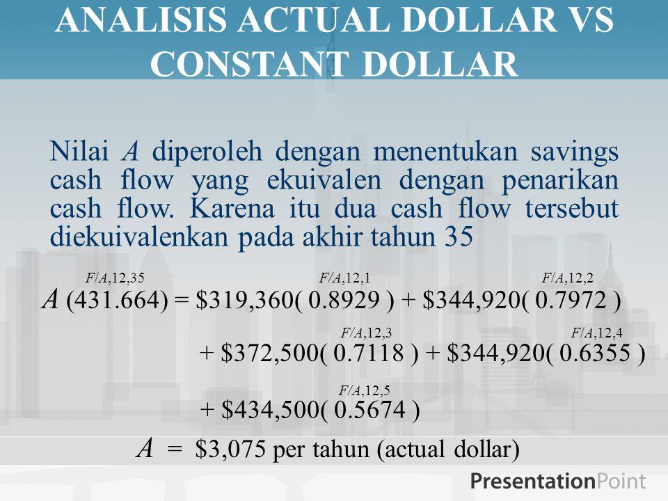 ANALISIS ACTUAL DOLLAR VS CONSTANT DOLLAR Nilai A diperoleh dengan menentukan savings cash flow yang ekuivalen dengan penarikan cash flow. Karena itu