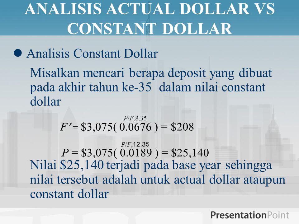 ANALISIS ACTUAL DOLLAR VS CONSTANT DOLLAR  Analisis Constant Dollar Misalkan mencari berapa deposit yang dibuat pada akhir tahun ke-35 dalam nilai constant dollar Nilai $25,140 terjadi pada base year sehingga nilai tersebut adalah untuk actual dollar ataupun constant dollar F = $3,075( 0.0676 ) = $208 P/F,8,35 P = $3,075( 0.0189 ) = $25,140 P/F, 12,35