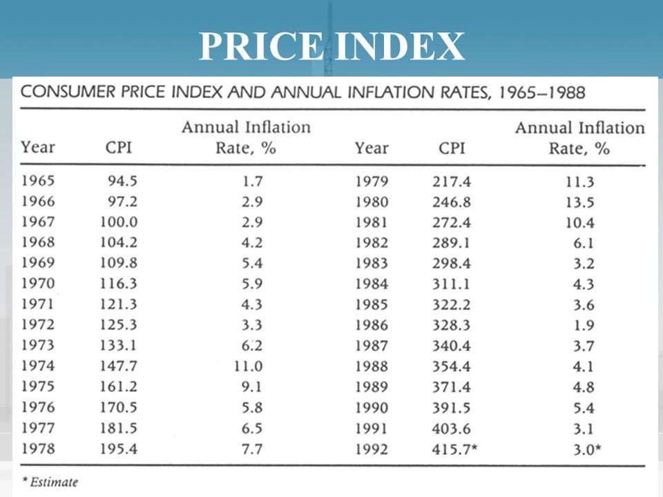  Contoh Base year, 1967 (price index 1967 =100) Commodity price 1967 = $1.46 per pound Commodity price 1993 = $5.74 per pound Nilai index menunjukkan bahwa harga pada 1993 adalah 3,932 lebih besar daripada harga pada 1967 PRICE INDEX price index 1993 = $5.74 per pound $1.46 per pound (100) = 393.2