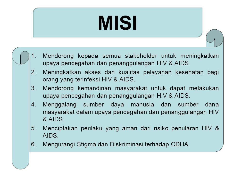 10 PROVINSI DI INDONESIA DENGAN KUMULATIF KASUS HIV & AIDS TERBANYAK S/D 30 JUNI 2013 No. 6
